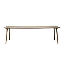Table IN BETWEEN SK6 AND TRADITION
