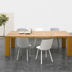Table E15 LONDON